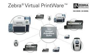Zebra Technologies Virtual Printware ID Card Printing Software